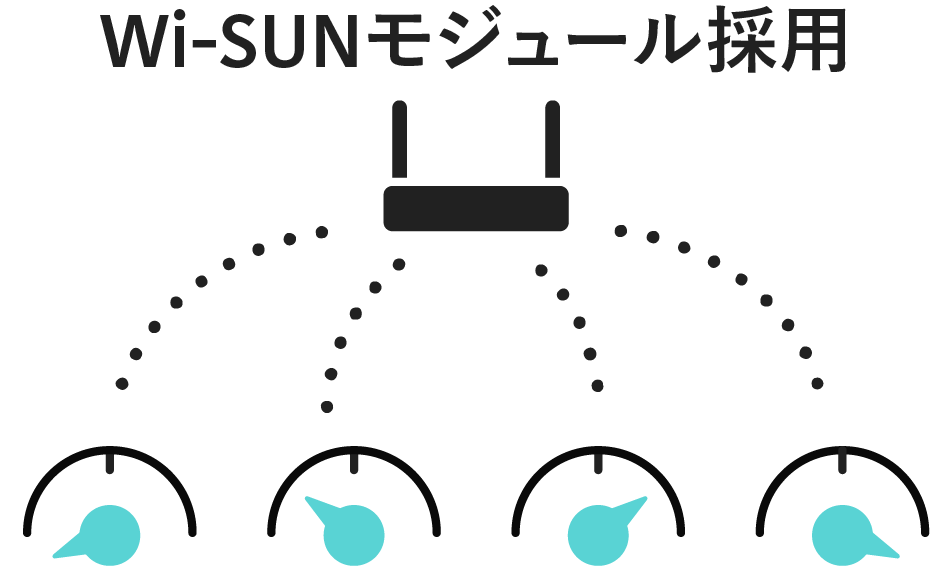 ROHM社製Wi-SUN