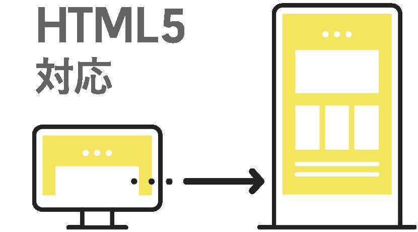 HTML5対応